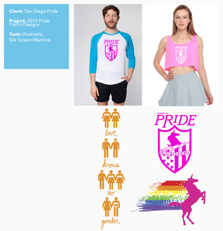 Gay Pride Designs NHxDesigns